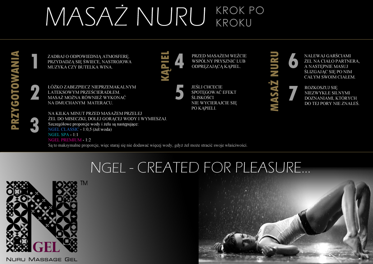 nuru massage step by step
